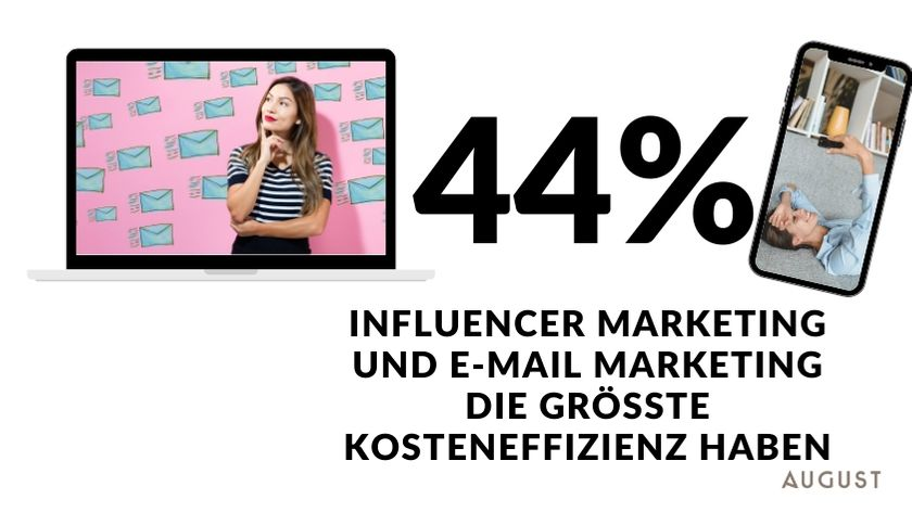 Influencer Marketing kosteneffizienz